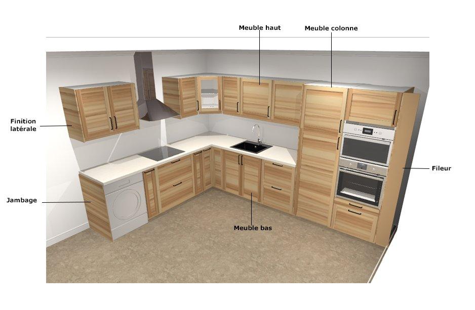 conseils pour bien installer ses lectrom nagers dans sa cuisine la cuisine dans tous ses etats. Black Bedroom Furniture Sets. Home Design Ideas